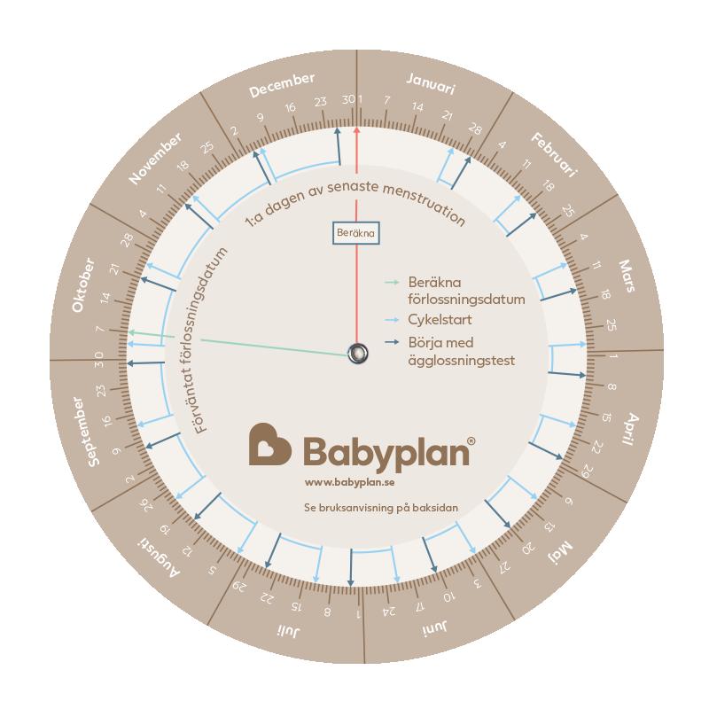 Babyplan graviditets- och ägglossningstestkalkylator